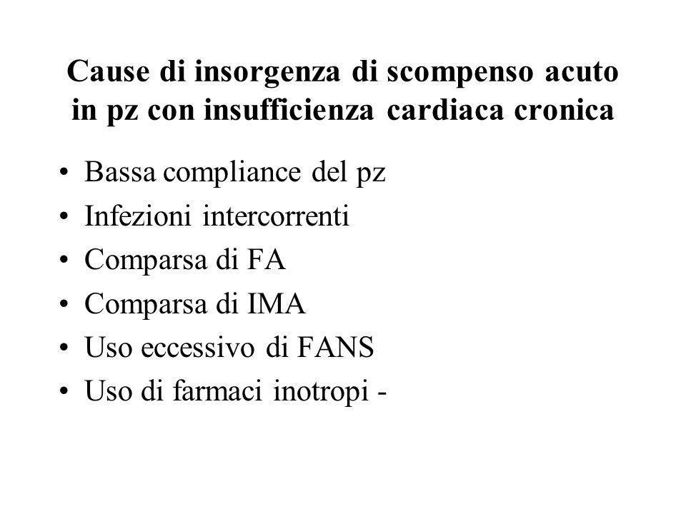 Cause di insorgenza di scompenso acuto in pz con insufficienza cardiaca cronica Bassa compliance del pz Infezioni intercorrenti Comparsa di FA Compars