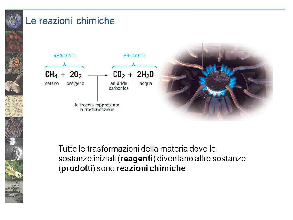 Le reazioni chimiche Tutte le trasformazioni della materia dove le sostanze iniziali (reagenti) diventano altre sostanze (prodotti) sono reazioni chim