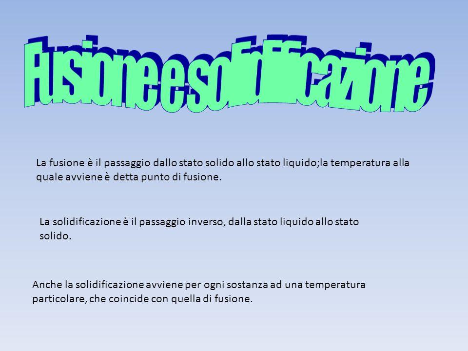 Durante un cambiamento di stato,la temperatura resta costante fine a che tutta la sostanza si è trasformata,ciò accade perché il calore viene utilizza