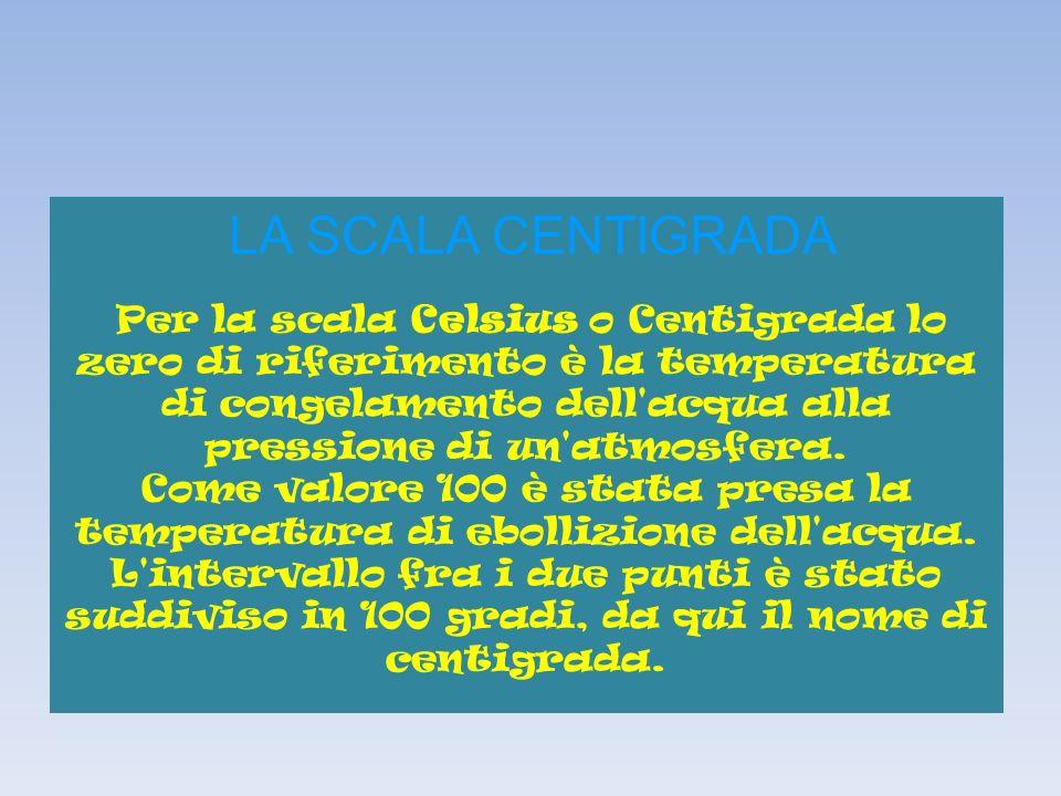 SCALE TERMOMETRICHE Scala centigrada Scala Reamur Scala Fahrenheit Scala Kelvin