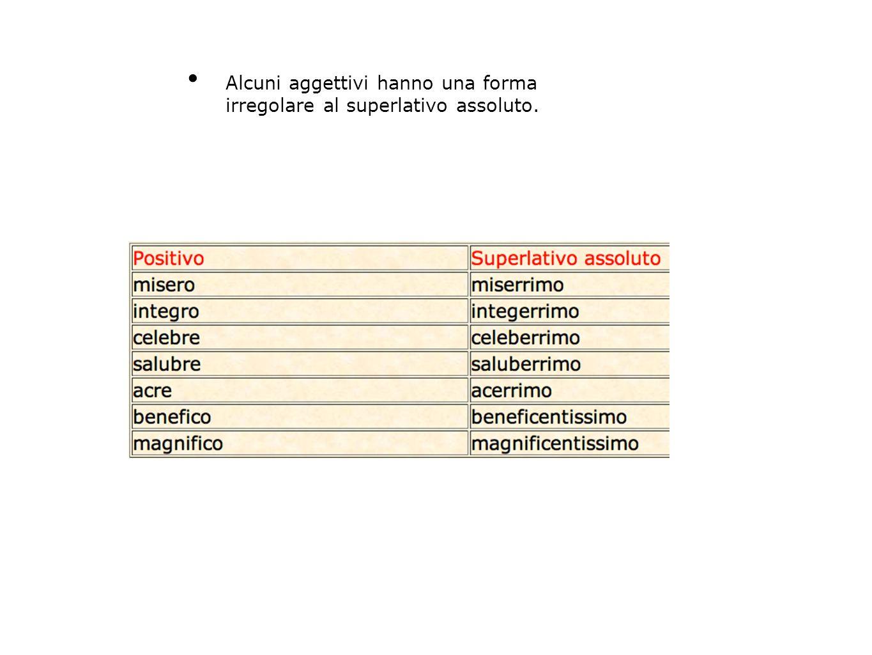 Alcuni aggettivi hanno una forma irregolare al superlativo assoluto.