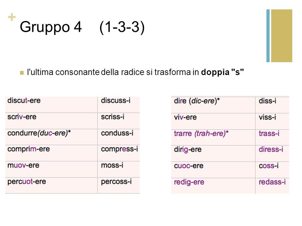 + Gruppo 4 (1-3-3) l'ultima consonante della radice si trasforma in doppia