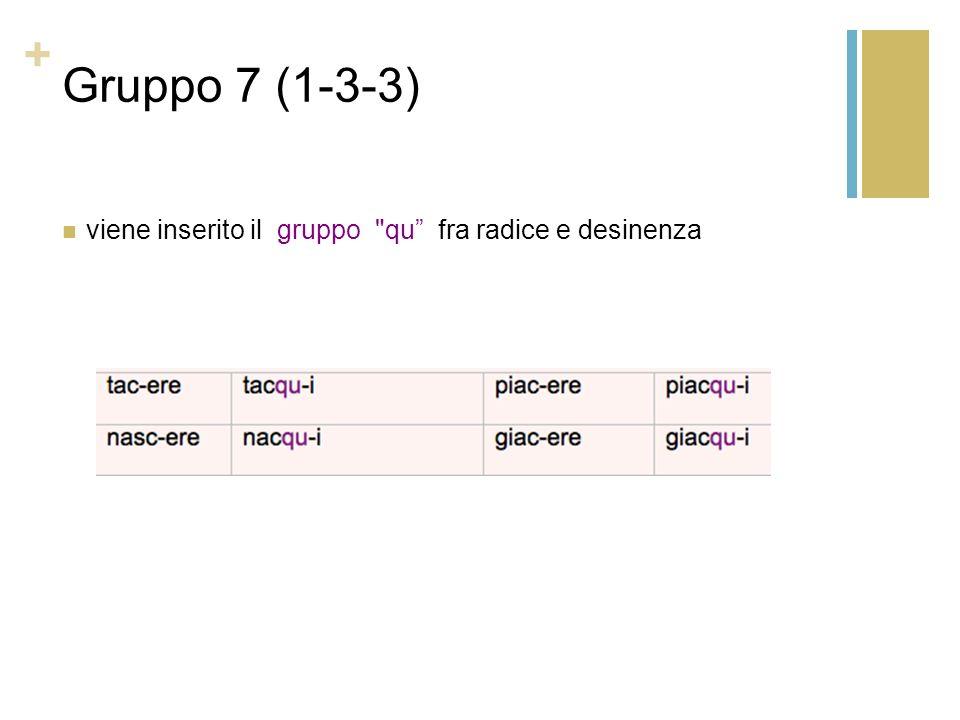 + Gruppo 7 (1-3-3) viene inserito il gruppo