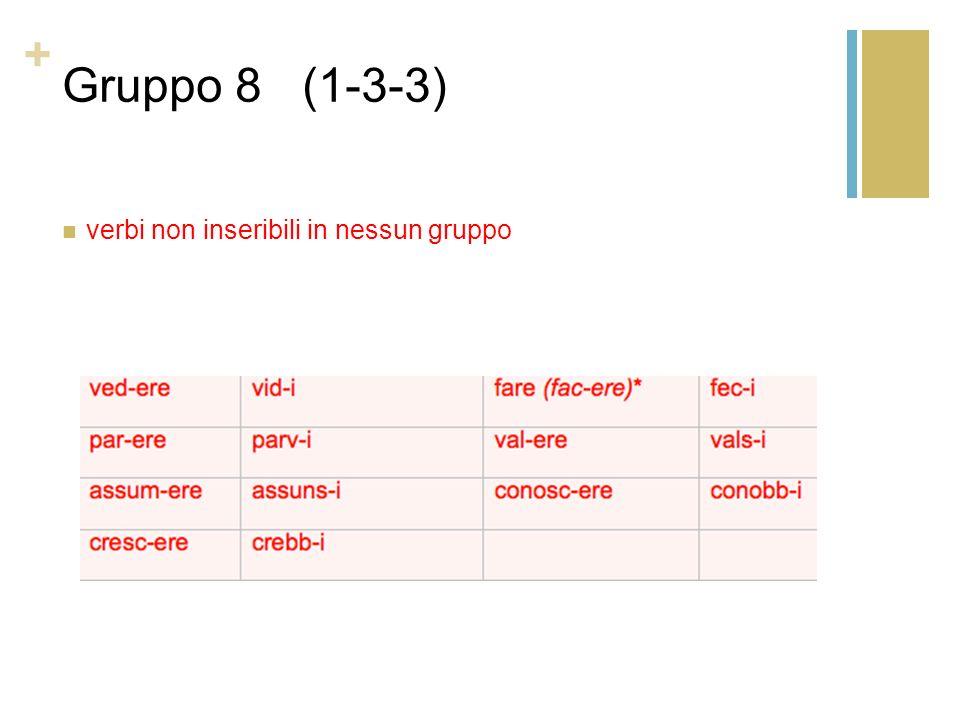 + Gruppo 8 (1-3-3) verbi non inseribili in nessun gruppo