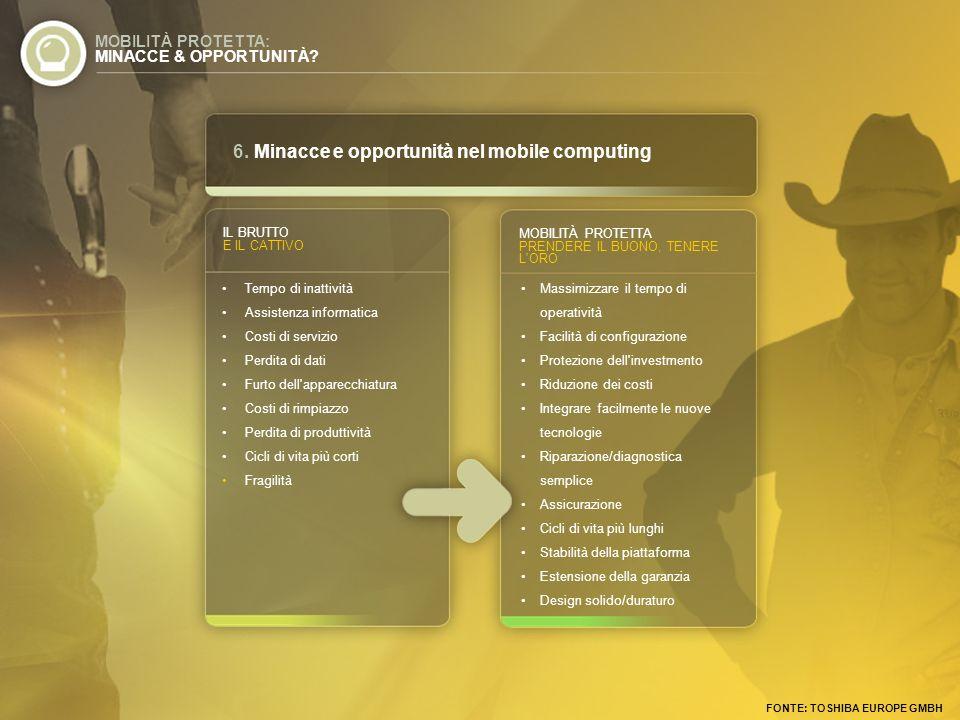 6. Minacce e opportunità nel mobile computing MOBILITÀ PROTETTA: MINACCE & OPPORTUNITÀ.