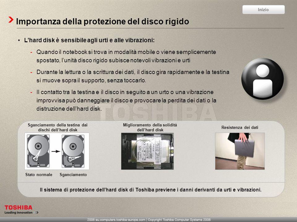 Importanza della protezione del disco rigido Lhard disk è sensibile agli urti e alle vibrazioni: -Quando il notebook si trova in modalità mobile o vie