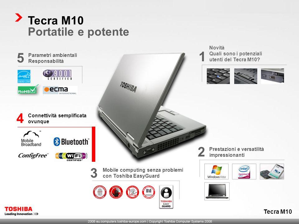 Mobile computing senza problemi con Toshiba EasyGuard 3 Parametri ambientali Responsabilità 5 Tecra M10 Portatile e potente Tecra M10 Connettività sem