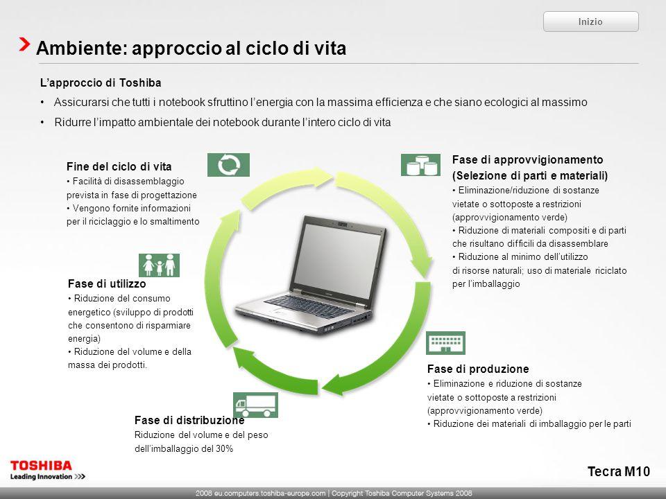 Ambiente: approccio al ciclo di vita Lapproccio di Toshiba Assicurarsi che tutti i notebook sfruttino lenergia con la massima efficienza e che siano e