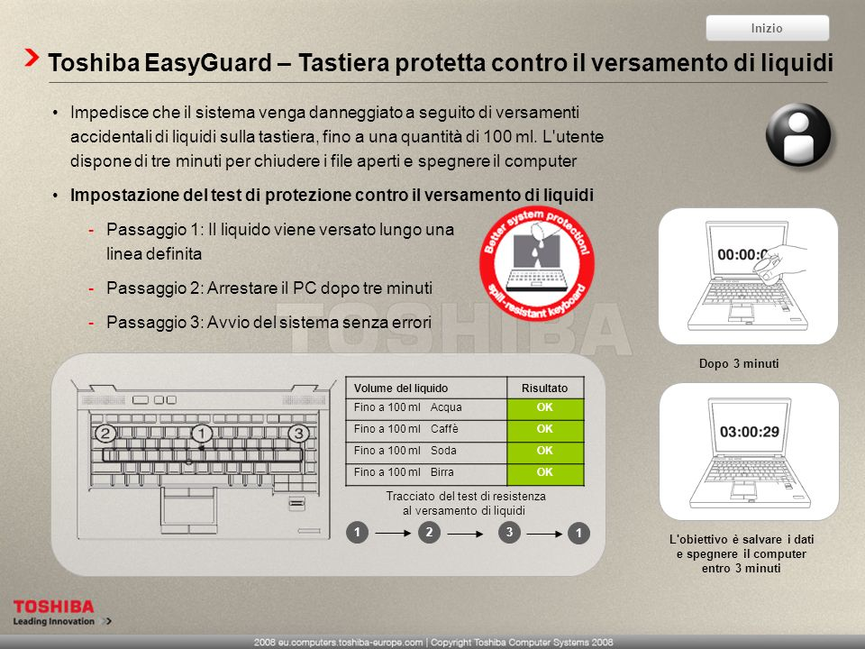 Toshiba EasyGuard – Tastiera protetta contro il versamento di liquidi Impedisce che il sistema venga danneggiato a seguito di versamenti accidentali d
