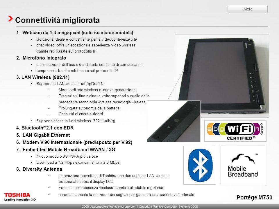 Connettività migliorata Inizio 1. Webcam da 1,3 megapixel (solo su alcuni modelli) Soluzione ideale e conveniente per le videoconferenze o le chat vid