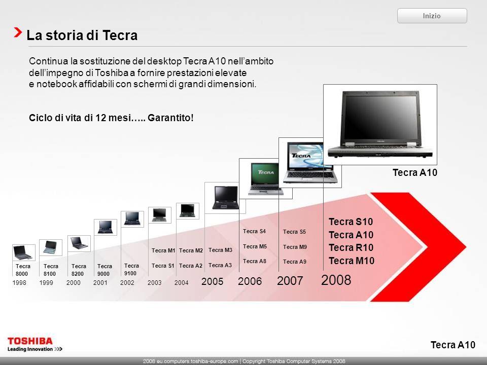 La storia di Tecra Continua la sostituzione del desktop Tecra A10 nellambito dellimpegno di Toshiba a fornire prestazioni elevate e notebook affidabil