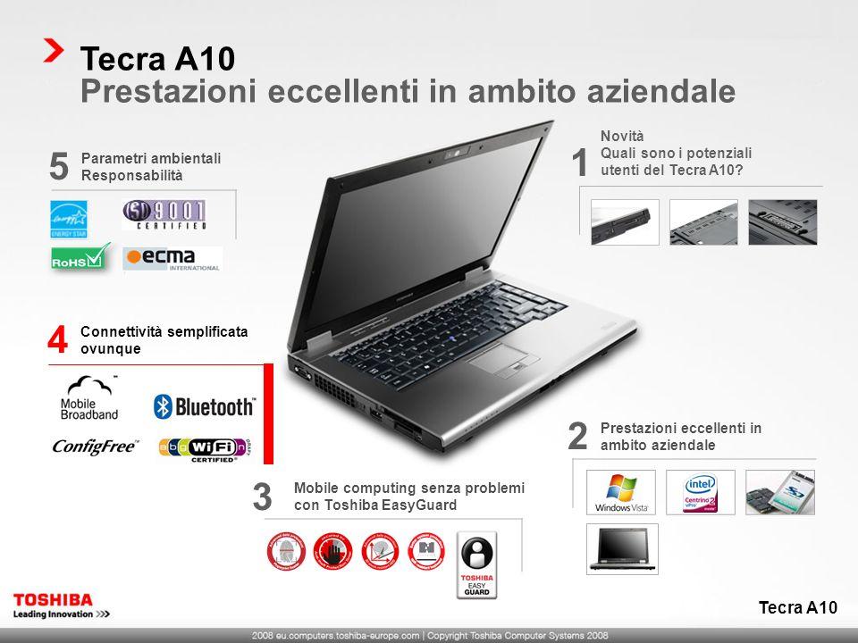 Mobile computing senza problemi con Toshiba EasyGuard 3 Parametri ambientali Responsabilità 5 Tecra A10 Prestazioni eccellenti in ambito aziendale Tec