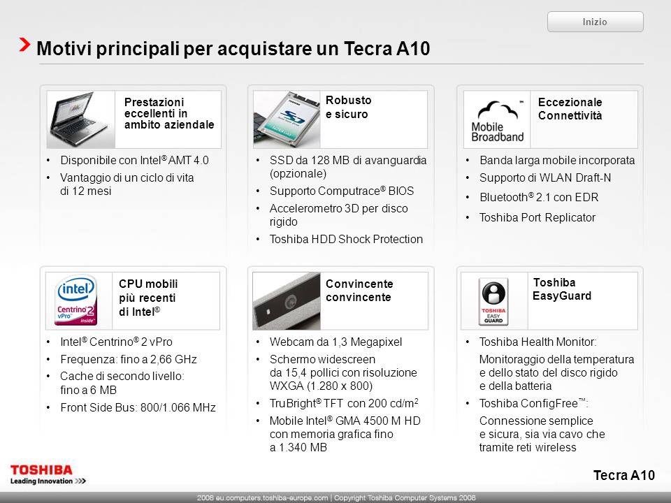 Tecra A10 Funzionalità di comunicazione 1.Webcam da 1,3 megapixel integrata (solo su alcuni modelli) Soluzione economica ideale per videoconferenze e videochat, fornisce esperienze video wireless eccezionali su reti IP 2.
