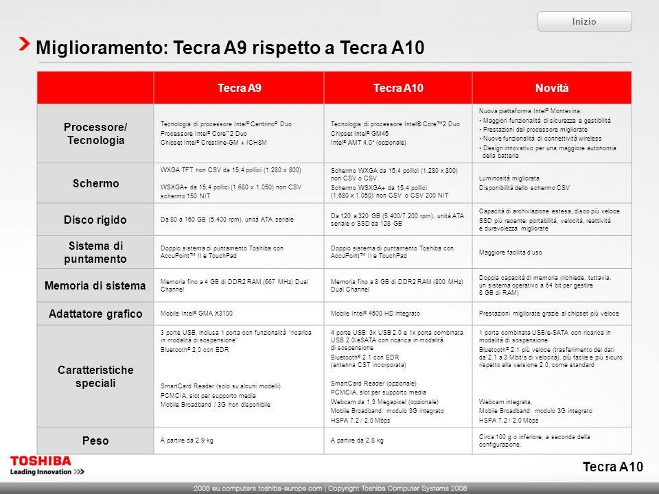 Tecra A10 Miglioramento: Tecra A9 rispetto a Tecra A10 Tecra A9Tecra A10Novità Processore/ Tecnologia Tecnologia di processore Intel ® Centrino ® Duo