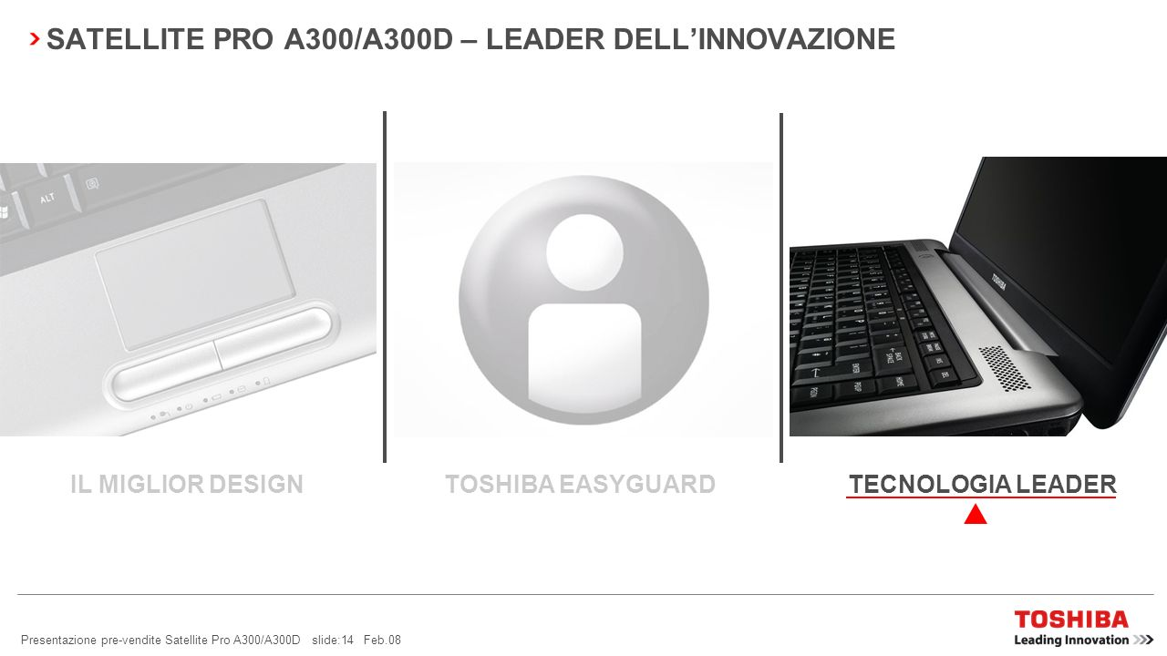 Presentazione pre-vendite Satellite Pro A300/A300D slide:13 Feb.08 SATELLITE PRO A300/A300D – GESTIONE FACILE Smart Display Support Per migliorare la