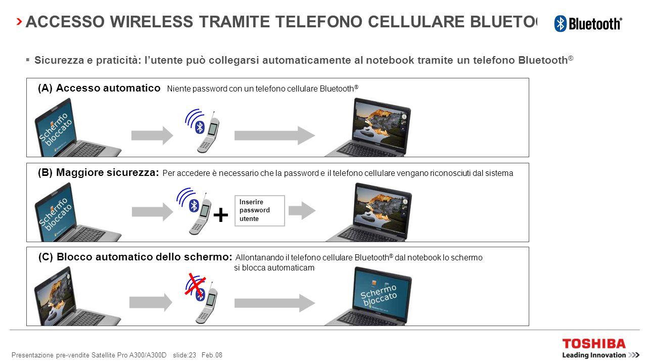 Presentazione pre-vendite Satellite Pro A300/A300D slide:22 Feb.08 BUSINESS CARD READER Caratteristiche Scansione di biglietti da visita o cattura del