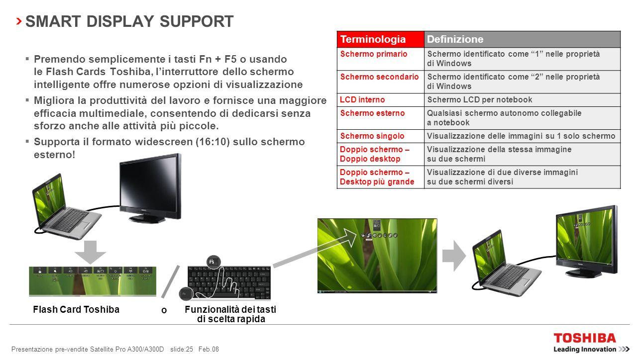Presentazione pre-vendite Satellite Pro A300/A300D slide:24 Feb.08 Consumi ridotti Sniff Subrating viene utilizzato per ridurre i consumi dei disposit