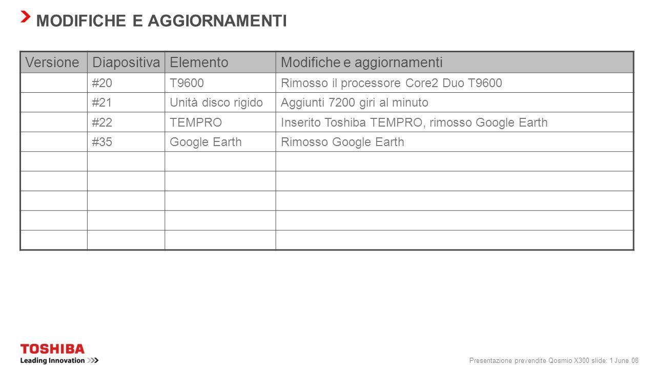 Presentazione prevendite Qosmio X300 slide: 21 June 08 QOSMIO X300: TECNOLOGIA D AVANGUARDIA Grafica Il modello Qosmio X300 verrà fornito con la scheda grafica all avanguardia NVIDIA ® GeForce 9700M GTS.