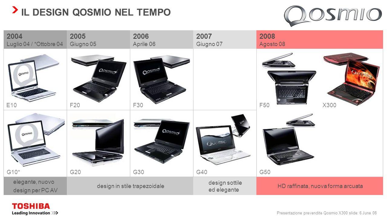 Presentazione prevendite Qosmio X300 slide: 5 June 08 QOSMIO X300: LEADING INNOVATION TOSHIBA EASYMEDIA TECNOLOGIA D'AVANGUARDIA MIGLIOR DESIGN
