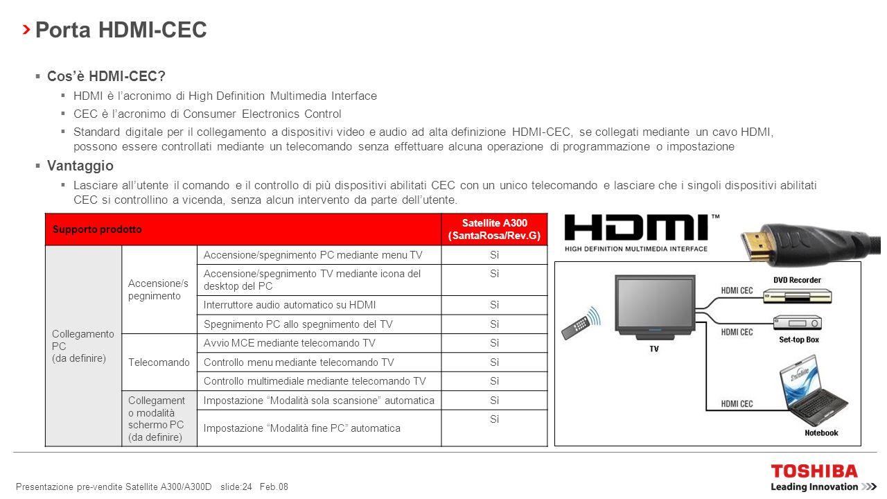 Presentazione pre-vendite Satellite A300/A300D slide:23 Feb.08 SMART DISPLAY SUPPORT Premendo semplicemente i tasti Fn + F5 o usando le Flash Cards To