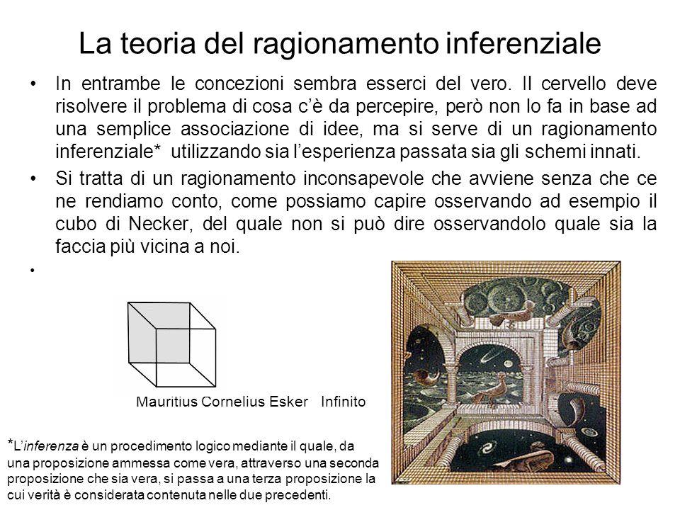 La teoria del ragionamento inferenziale In entrambe le concezioni sembra esserci del vero. Il cervello deve risolvere il problema di cosa cè da percep