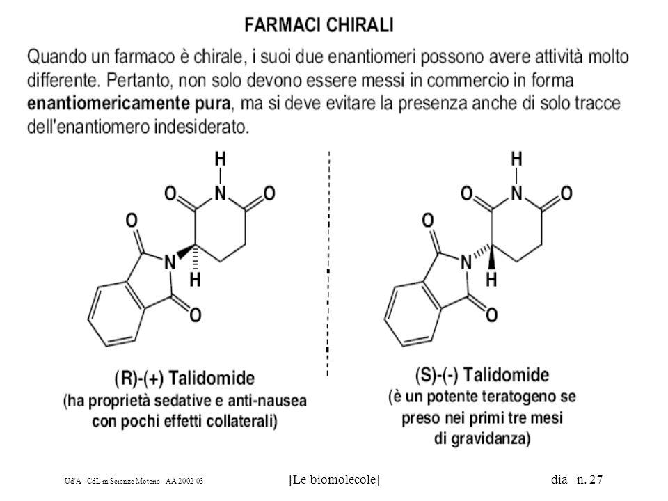 Ud'A - CdL in Scienze Motorie - AA 2002-03 [Le biomolecole] dia n. 27