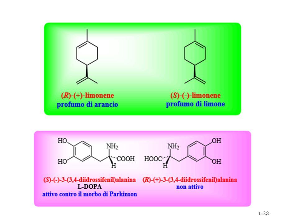 Ud'A - CdL in Scienze Motorie - AA 2002-03 [Le biomolecole] dia n. 28