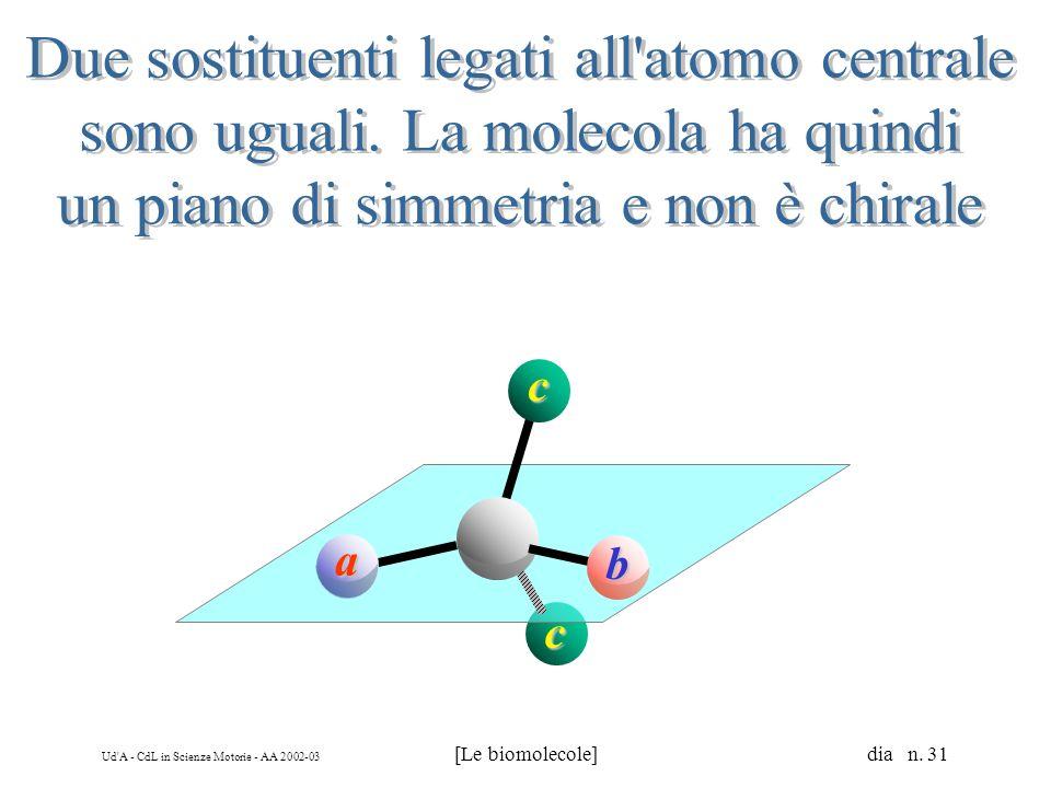 Ud'A - CdL in Scienze Motorie - AA 2002-03 [Le biomolecole] dia n. 31 a b c c