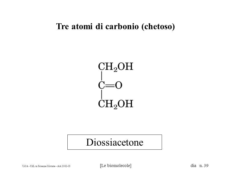 Ud'A - CdL in Scienze Motorie - AA 2002-03 [Le biomolecole] dia n. 39 Tre atomi di carbonio (chetoso) Diossiacetone