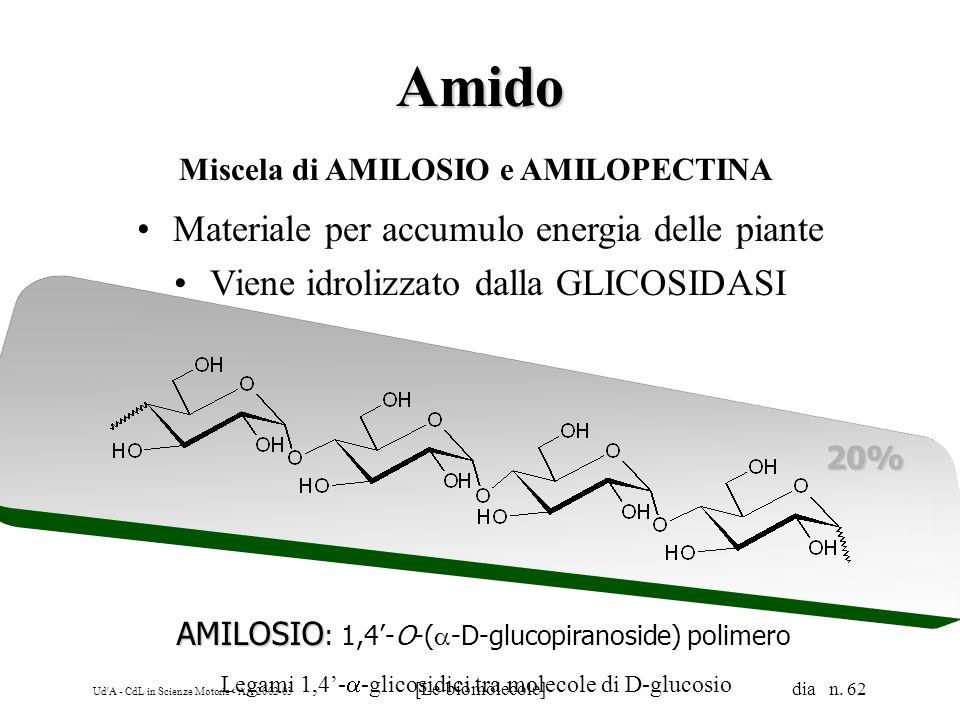 Ud'A - CdL in Scienze Motorie - AA 2002-03 [Le biomolecole] dia n. 62 Amido Miscela di AMILOSIO e AMILOPECTINA Materiale per accumulo energia delle pi
