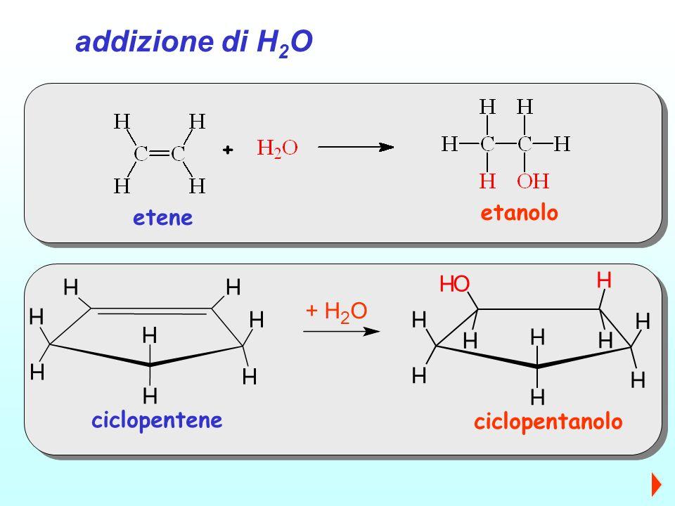 + etene etanolo H H H H H H H H + H 2 O H H H H H H H OH H H ciclopentene ciclopentanolo addizione di H 2 O