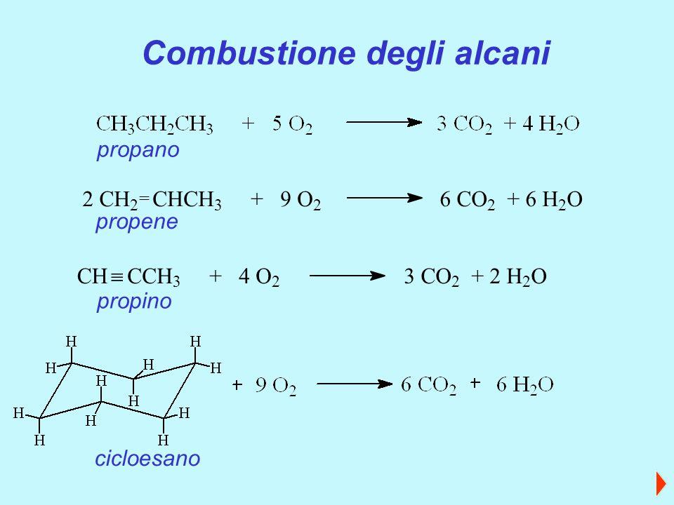 propano cicloesano Combustione degli alcani propene 2 CH 2 CHCH 3 + 9 O 2 6 CO 2 + 6 H 2 O = propino CHCCH 3 + 4 O 2 3 CO 2 + 2 H 2 O