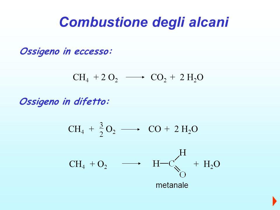 CH 4 + 2 O 2 CO 2 + 2 H 2 O CH 4 + O 2 CO + 2 H 2 O 3232 CH 4 + O 2 + H 2 O metanale Ossigeno in difetto: Ossigeno in eccesso: Combustione degli alcani