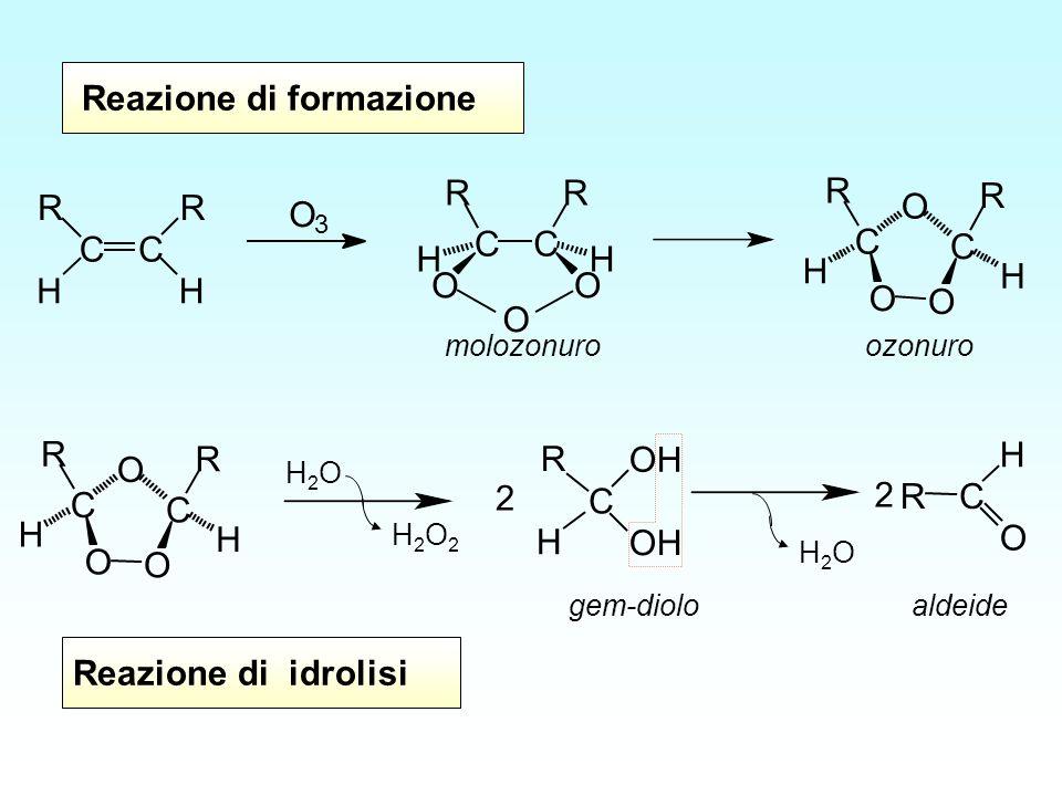 molozonuroozonuro 2 H2OH2O H2O2H2O2 R C OH 2 H H2OH2O gem-dioloaldeide Reazione di formazione Reazione di idrolisi CC R HH R O 3 CC RR HH OO O O O O H H R R C C O O O H H R R C C RC H O