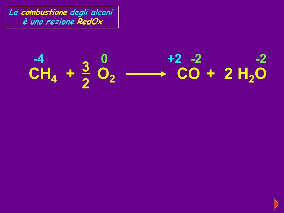 CH 4 + O 2 CO + 2 H 2 O 3232 -40+2-2 La combustione degli alcani è una rezione RedOx CH 4 + O 2 + H 2 O metanale H C H O -40 0 -2 +1