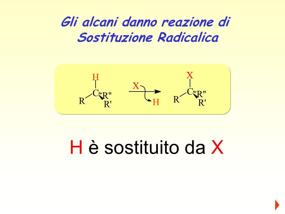 C H R R R C X R R R X H Gli alcani danno reazione di Sostituzione Radicalica H è sostituito da X