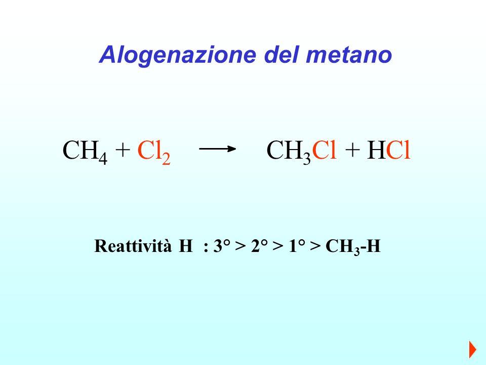 Sostituzione radicalica + Cl 2 +HCl H H H H H H H H H H H H H Cl H H H H H H H H H H