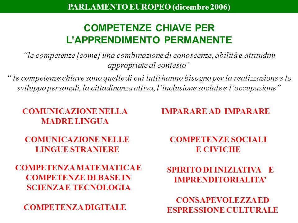 COMPETENZE CHIAVE PER LAPPRENDIMENTO PERMANENTE PARLAMENTO EUROPEO (dicembre 2006) le competenze [come] una combinazione di conoscenze, abilità e atti