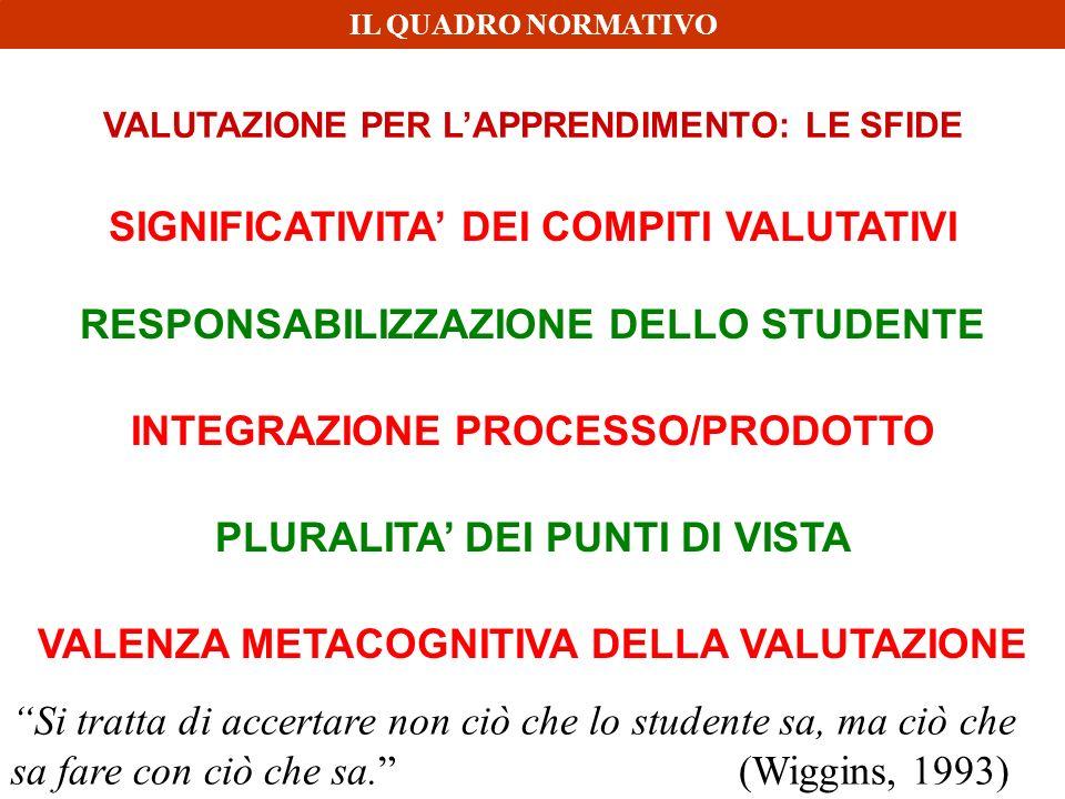 SIGNIFICATIVITA DEI COMPITI VALUTATIVI RESPONSABILIZZAZIONE DELLO STUDENTE INTEGRAZIONE PROCESSO/PRODOTTO PLURALITA DEI PUNTI DI VISTA VALUTAZIONE PER
