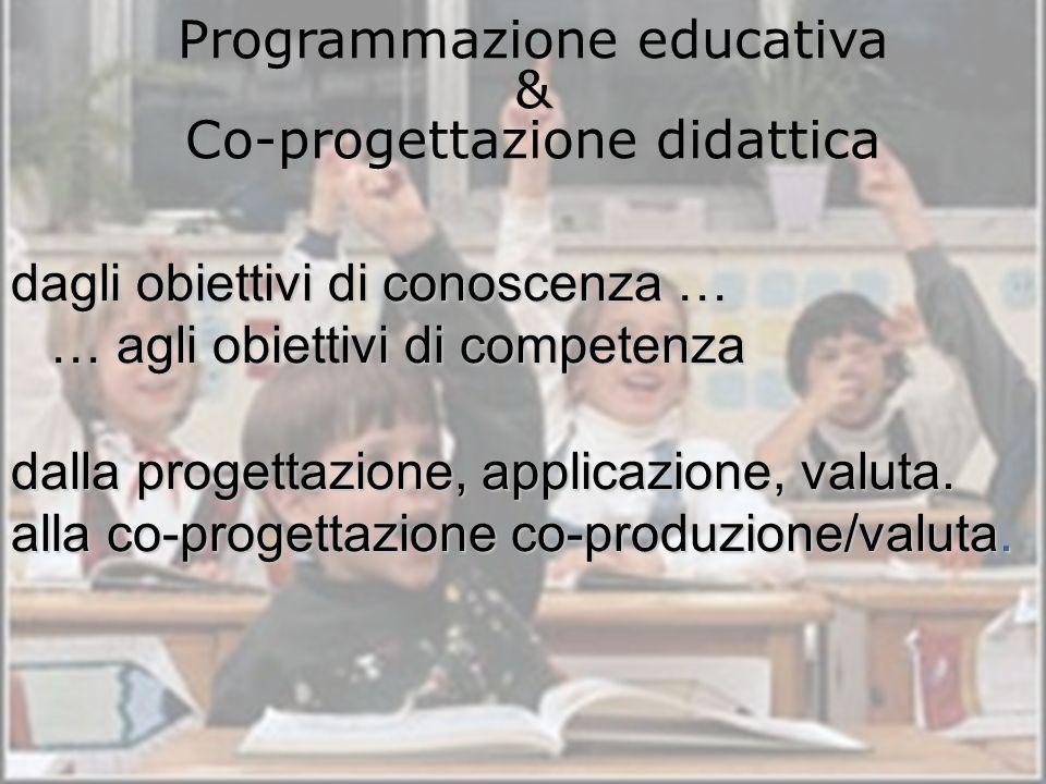 dagli obiettivi di conoscenza … … agli obiettivi di competenza dalla progettazione, applicazione, valuta.