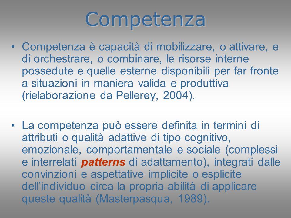 Competenza Competenza è capacità di mobilizzare, o attivare, e di orchestrare, o combinare, le risorse interne possedute e quelle esterne disponibili per far fronte a situazioni in maniera valida e produttiva (rielaborazione da Pellerey, 2004).