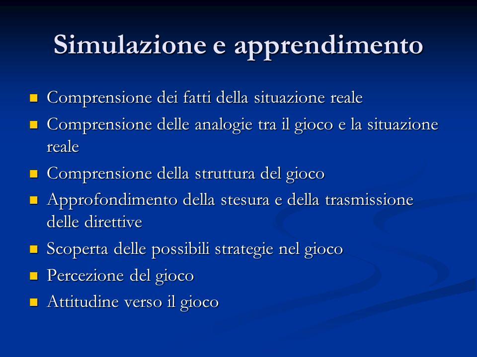 Simulazione e apprendimento Comprensione dei fatti della situazione reale Comprensione dei fatti della situazione reale Comprensione delle analogie tr