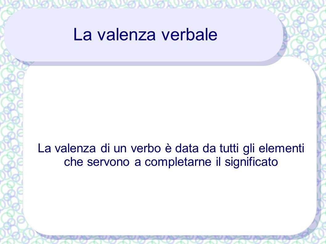 La valenza verbale La valenza di un verbo è data da tutti gli elementi che servono a completarne il significato