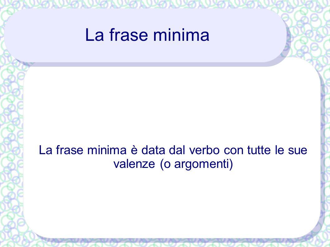 La frase minima La frase minima è data dal verbo con tutte le sue valenze (o argomenti)