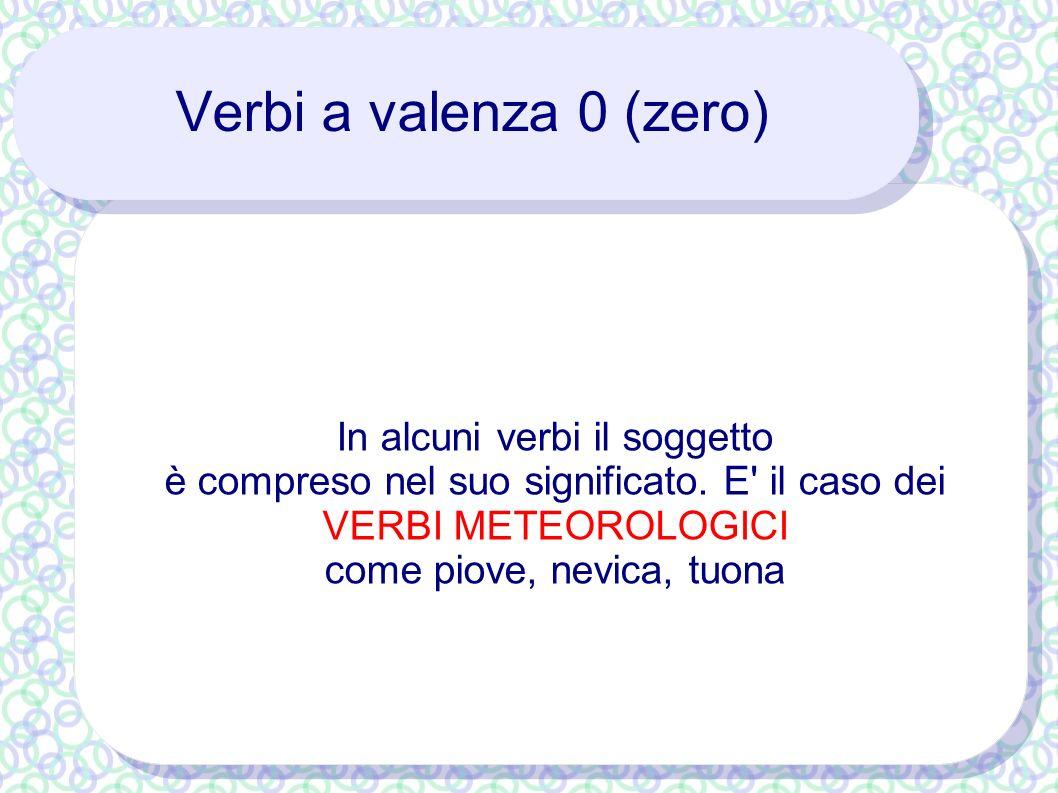 Verbi a valenza 0 (zero) In alcuni verbi il soggetto è compreso nel suo significato. E' il caso dei VERBI METEOROLOGICI come piove, nevica, tuona