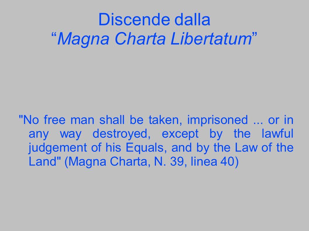 Discende dallaMagna Charta Libertatum