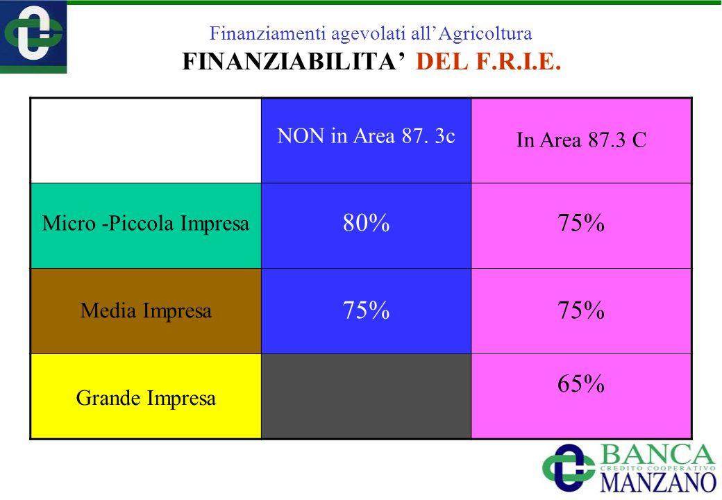 Finanziamenti agevolati allAgricoltura FINANZIABILITA DEL F.R.I.E. NON in Area 87. 3c In Area 87.3 C Micro -Piccola Impresa 80%75% Media Impresa 75% G