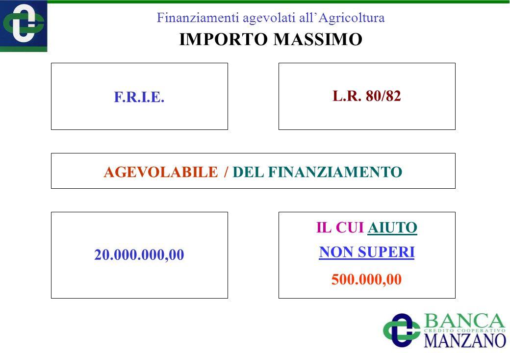 Finanziamenti agevolati allAgricoltura IMPORTO MASSIMO F.R.I.E. L.R. 80/82 AGEVOLABILE / DEL FINANZIAMENTO 20.000.000,00 IL CUI AIUTO NON SUPERI 500.0