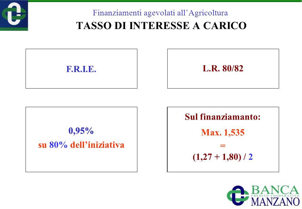 Finanziamenti agevolati allAgricoltura TASSO DI INTERESSE A CARICO F.R.I.E. L.R. 80/82 VARIABILE Quota Regione: Tasso Zero Quota Banca: Euribor 6m. +
