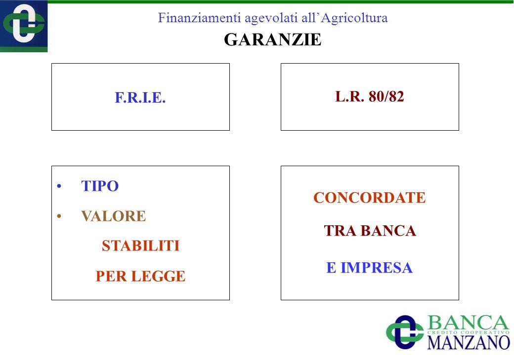 Finanziamenti agevolati allAgricoltura GARANZIE F.R.I.E. L.R. 80/82 TIPO VALORE STABILITI PER LEGGE CONCORDATE TRA BANCA E IMPRESA